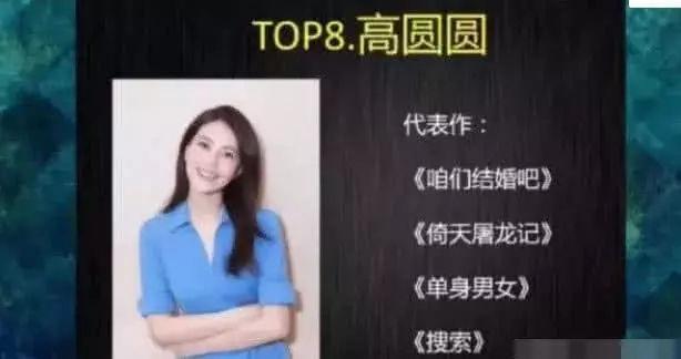 外国人评选的中国演技最烂演员,女明星占七个,第一名竟是她!